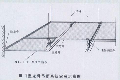 T型款式图手绘